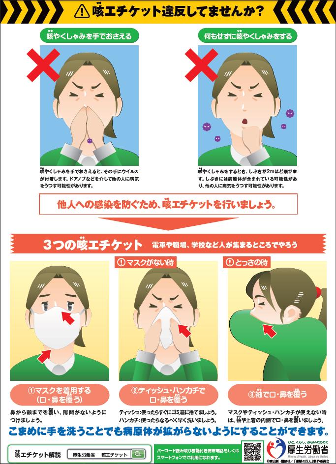 咳やくしゃみの飛沫により感染する感染症は数多くあります。「咳エチケット違反していませんか?」|南港クリニック